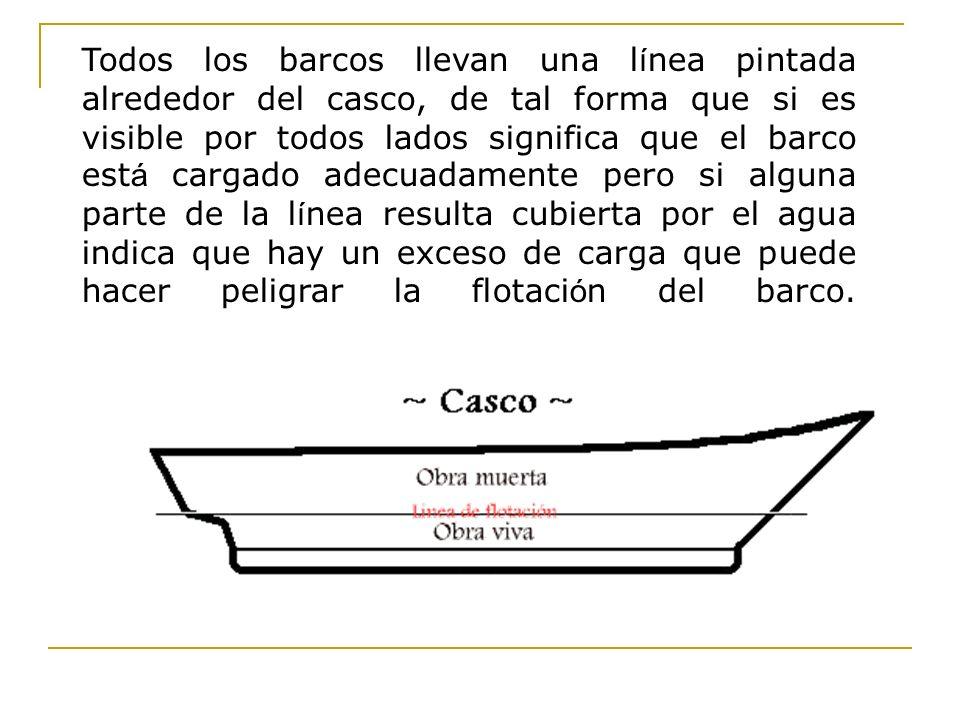 Todos los barcos llevan una l í nea pintada alrededor del casco, de tal forma que si es visible por todos lados significa que el barco est á cargado a