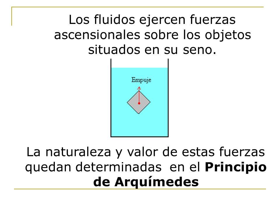 Principio de Arquímedes Todo cuerpo sumergido total o parcialmente en un fluido (líquido o gas), experimenta una fuerza (empuje) vertical y hacia arriba igual al peso del fluido desalojado
