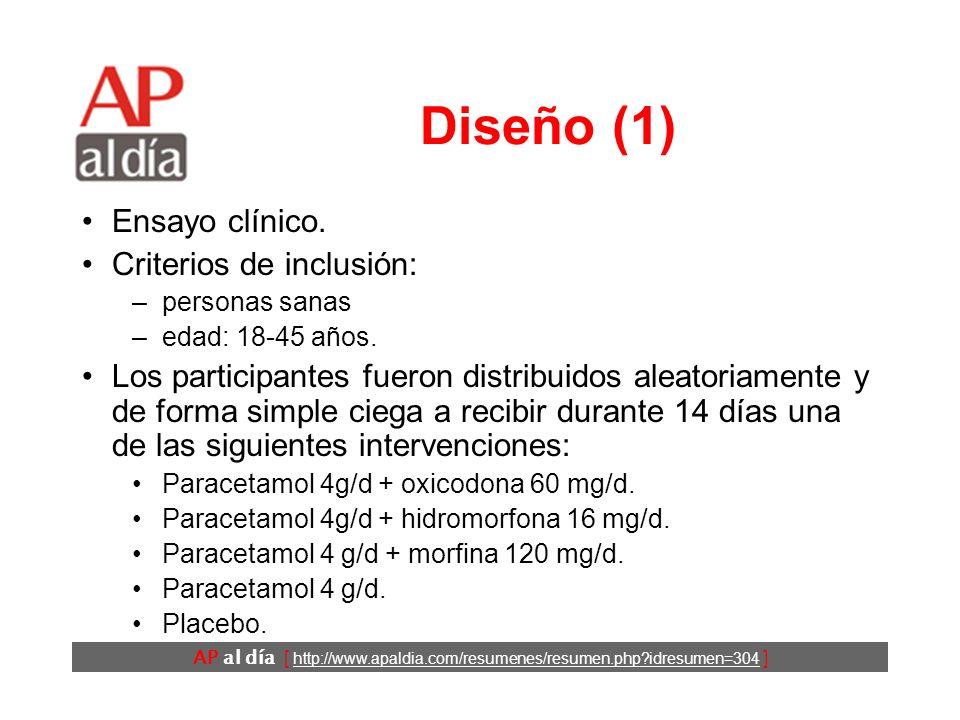 AP al día [ http://www.apaldia.com/resumenes/resumen.php?idresumen=304 ] Diseño (1) Ensayo clínico.