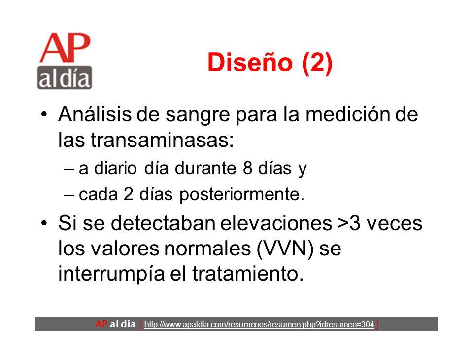 AP al día [ http://www.apaldia.com/resumenes/resumen.php?idresumen=304 ] Diseño (2) Análisis de sangre para la medición de las transaminasas: –a diario día durante 8 días y –cada 2 días posteriormente.