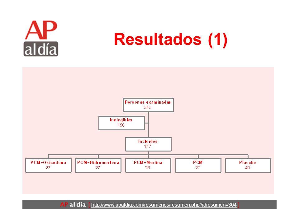 AP al día [ http://www.apaldia.com/resumenes/resumen.php?idresumen=304 ] Diseño (2) Análisis de sangre para la medición de las transaminasas: –a diari