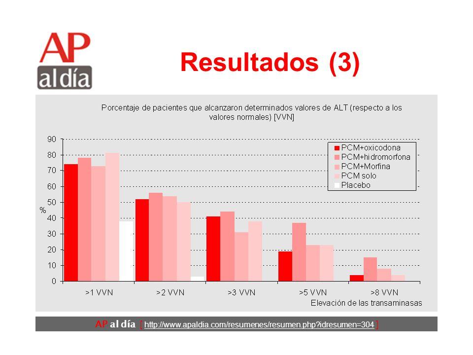 AP al día [ http://www.apaldia.com/resumenes/resumen.php?idresumen=304 ] Resultados (2) Los 5 grupos eran comparables. El 78% eran varones. Edad media