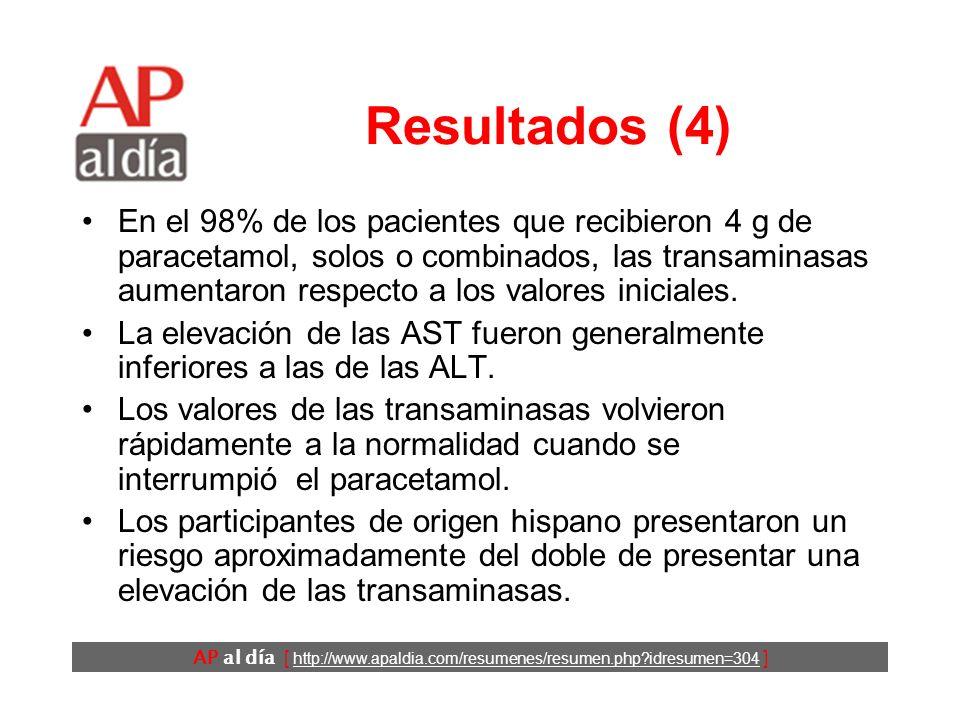 AP al día [ http://www.apaldia.com/resumenes/resumen.php?idresumen=304 ] Resultados (4) En el 98% de los pacientes que recibieron 4 g de paracetamol, solos o combinados, las transaminasas aumentaron respecto a los valores iniciales.