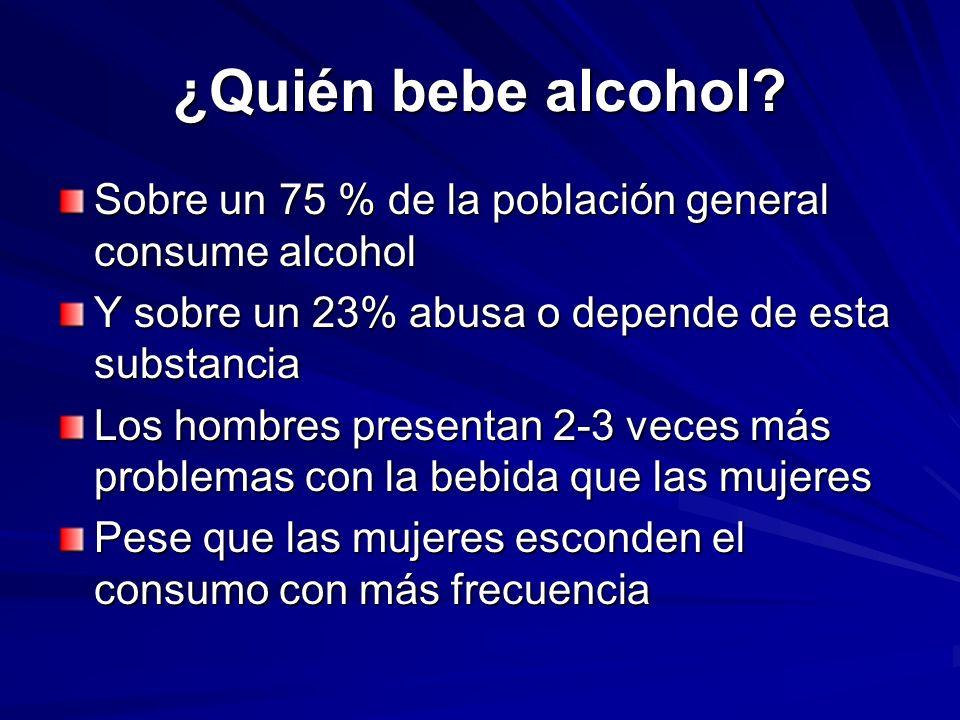 ¿Quién bebe alcohol? Sobre un 75 % de la población general consume alcohol Y sobre un 23% abusa o depende de esta substancia Los hombres presentan 2-3