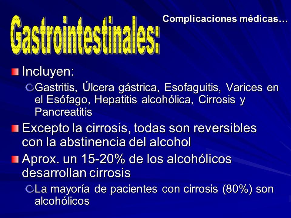 Complicaciones médicas… Incluyen: Gastritis, Úlcera gástrica, Esofaguitis, Varices en el Esófago, Hepatitis alcohólica, Cirrosis y Pancreatitis Except