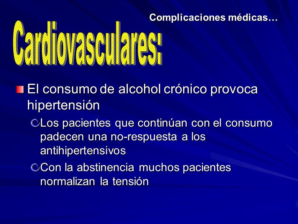 Complicaciones médicas… El consumo de alcohol crónico provoca hipertensión Los pacientes que continúan con el consumo padecen una no-respuesta a los a
