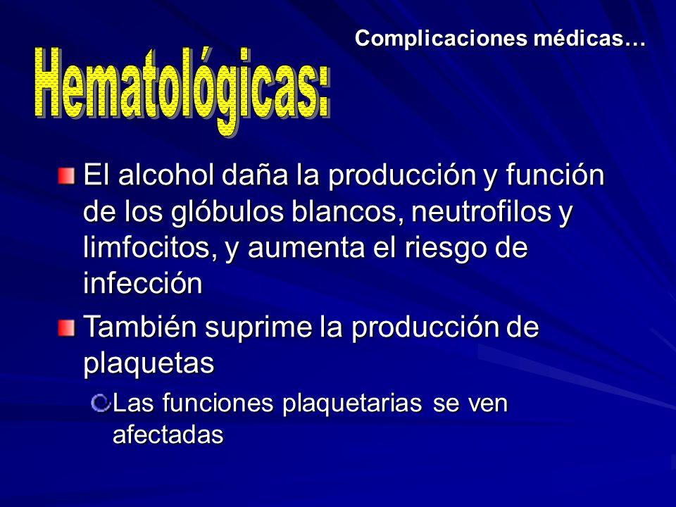 Complicaciones médicas… El alcohol daña la producción y función de los glóbulos blancos, neutrofilos y limfocitos, y aumenta el riesgo de infección Ta