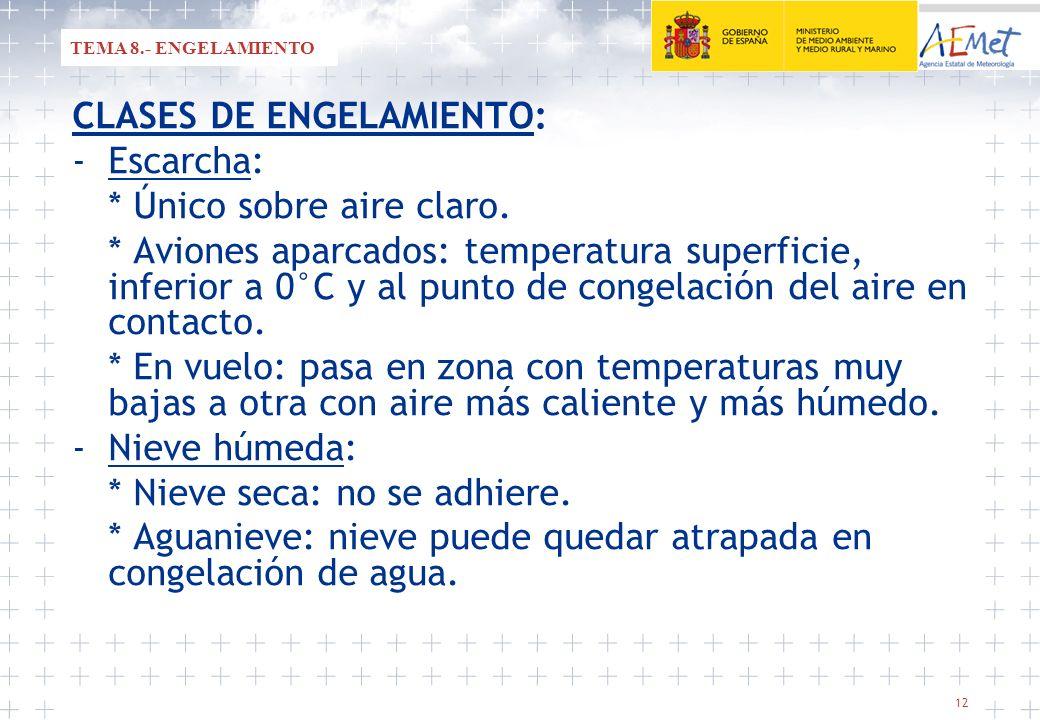 12 CLASES DE ENGELAMIENTO: -Escarcha: * Único sobre aire claro. * Aviones aparcados: temperatura superficie, inferior a 0°C y al punto de congelación