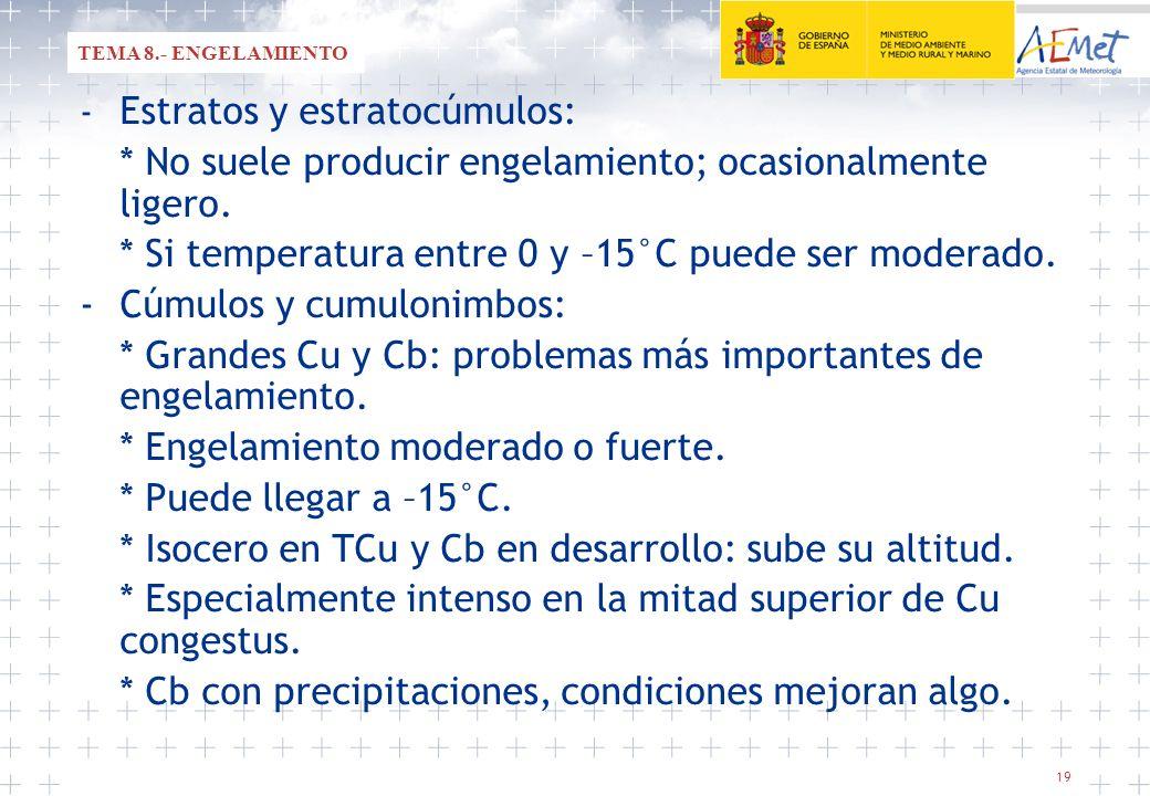 19 - Estratos y estratocúmulos: * No suele producir engelamiento; ocasionalmente ligero. * Si temperatura entre 0 y –15°C puede ser moderado. -Cúmulos
