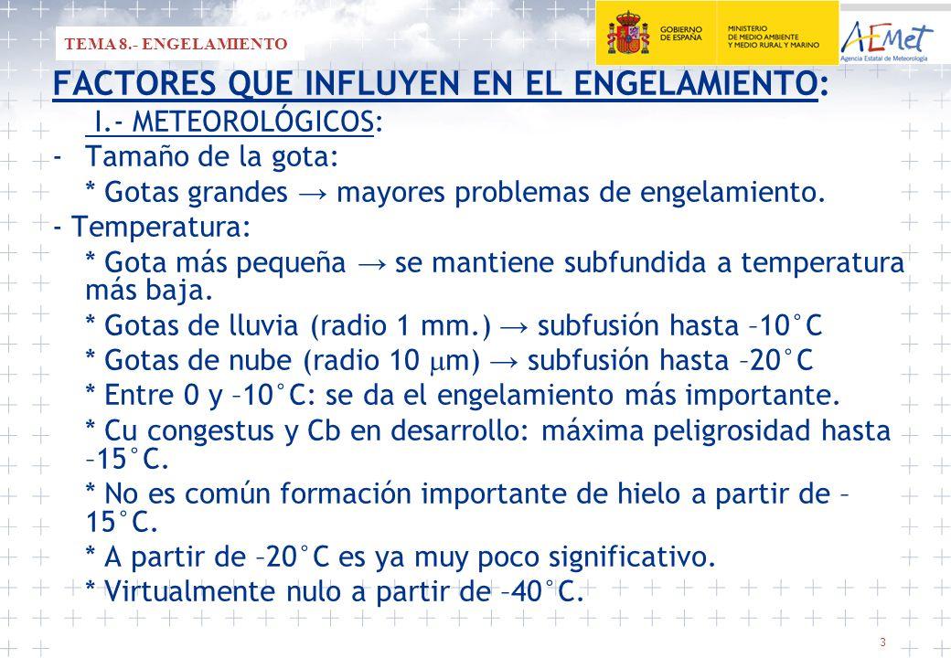 3 FACTORES QUE INFLUYEN EN EL ENGELAMIENTO: I.- METEOROLÓGICOS: -Tamaño de la gota: * Gotas grandes mayores problemas de engelamiento. - Temperatura: