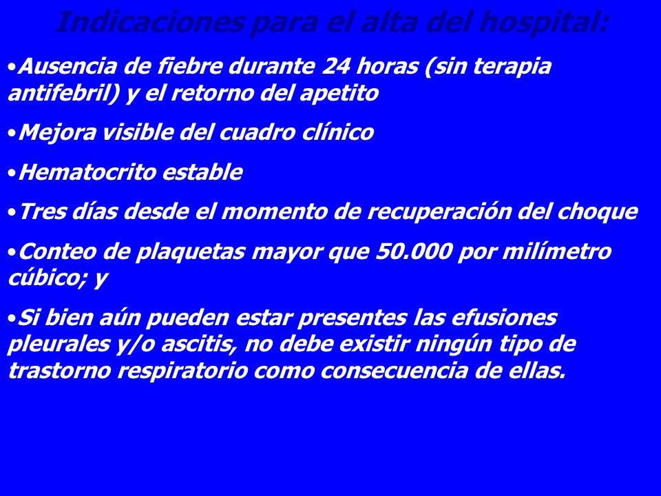 Indicaciones para el alta del hospital: Ausencia de fiebre durante 24 horas (sin terapia antifebril) y el retorno del apetito Mejora visible del cuadr