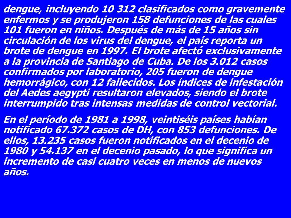 dengue, incluyendo 10 312 clasificados como gravemente enfermos y se produjeron 158 defunciones de las cuales 101 fueron en niños. Después de más de 1