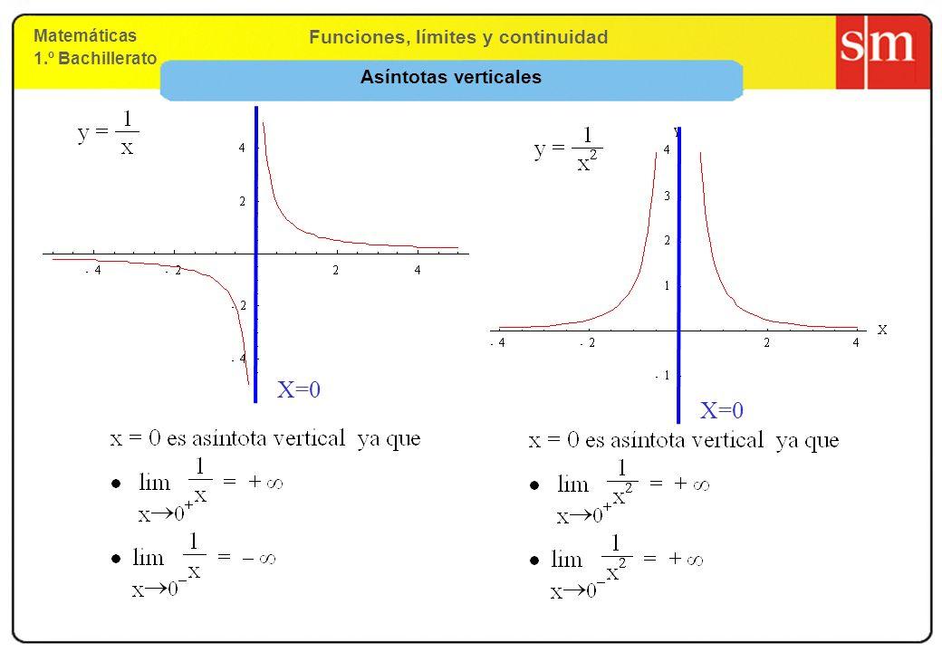 Matemáticas 1.º Bachillerato 9.
