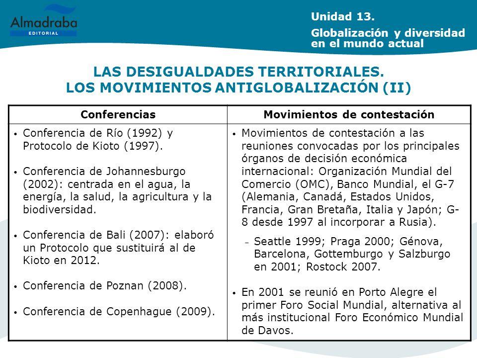 LAS DESIGUALDADES TERRITORIALES. LOS MOVIMIENTOS ANTIGLOBALIZACIÓN (II) ConferenciasMovimientos de contestación Conferencia de Río (1992) y Protocolo