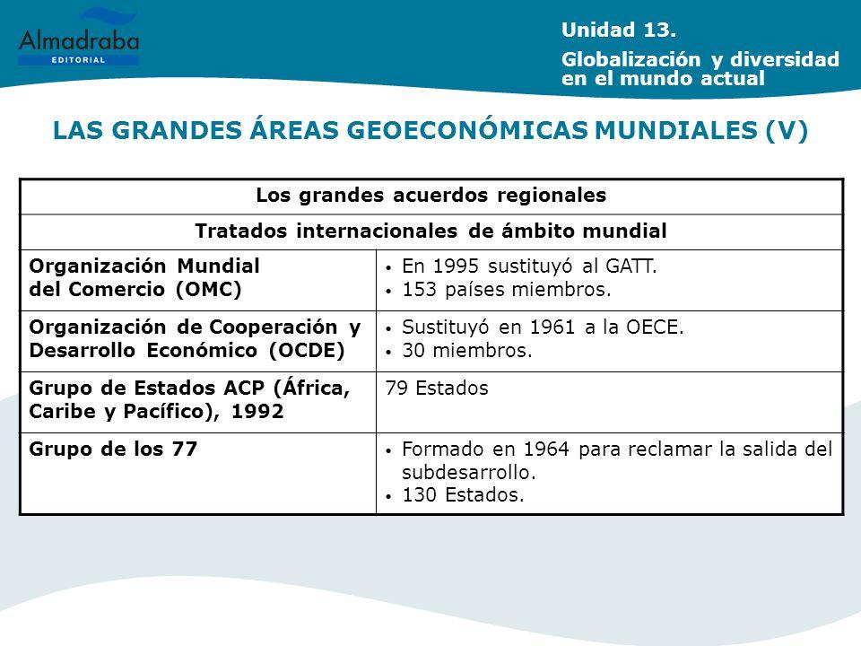 LAS GRANDES ÁREAS GEOECONÓMICAS MUNDIALES (V) Los grandes acuerdos regionales Tratados internacionales de ámbito mundial Organización Mundial del Come