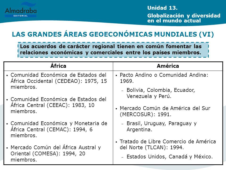 LAS GRANDES ÁREAS GEOECONÓMICAS MUNDIALES (VI) ÁfricaAmérica Comunidad Económica de Estados del África Occidental (CEDEAO): 1975, 15 miembros. Comunid