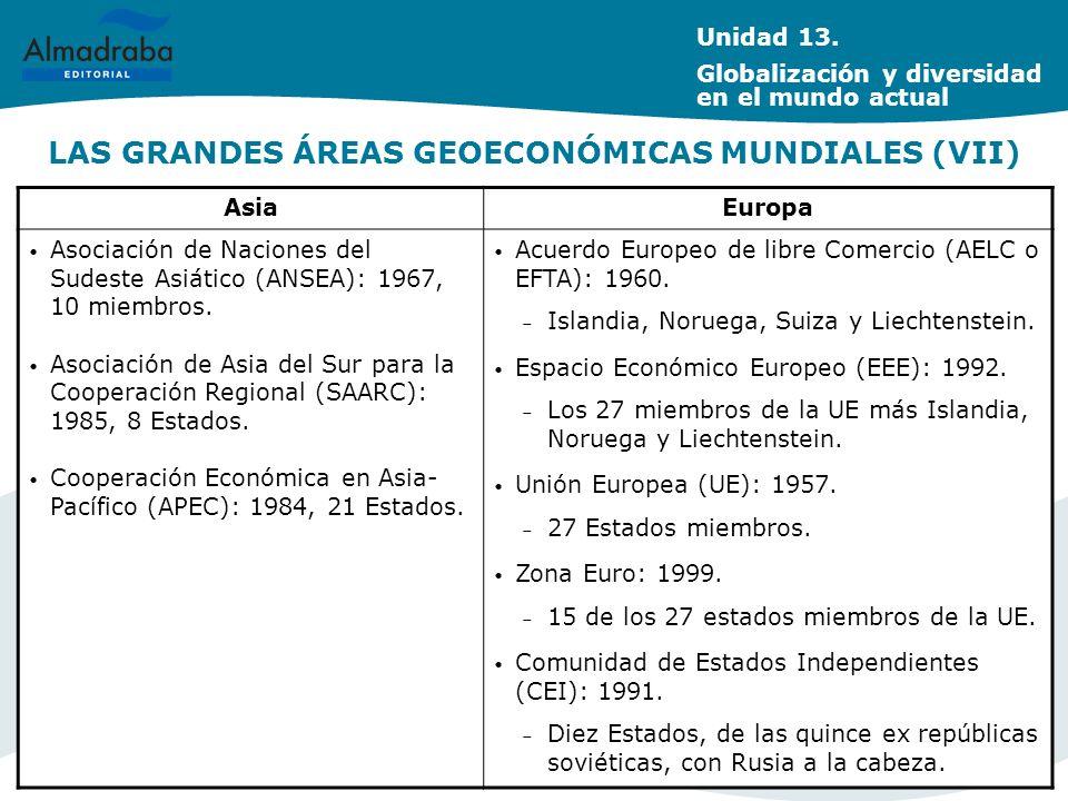 LAS GRANDES ÁREAS GEOECONÓMICAS MUNDIALES (VII) AsiaEuropa Asociación de Naciones del Sudeste Asiático (ANSEA): 1967, 10 miembros. Asociación de Asia
