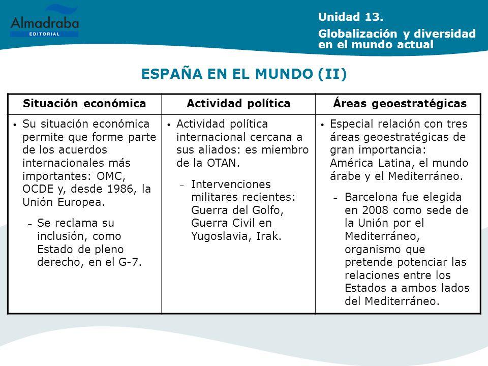 ESPAÑA EN EL MUNDO (II) Situación económicaActividad política Áreas geoestratégicas Su situación económica permite que forme parte de los acuerdos int
