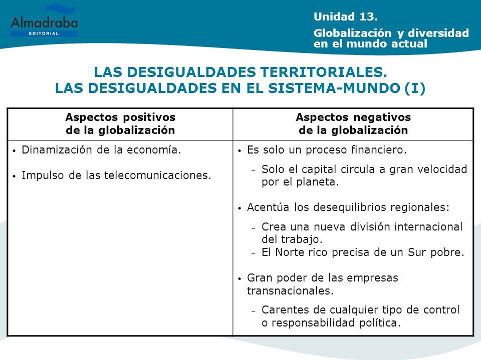 LAS DESIGUALDADES TERRITORIALES. LAS DESIGUALDADES EN EL SISTEMA-MUNDO (I) Aspectos positivos de la globalización Aspectos negativos de la globalizaci