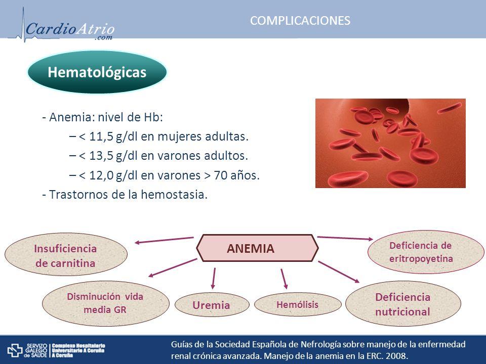 COMPLICACIONES - Anemia: nivel de Hb: – < 11,5 g/dl en mujeres adultas.