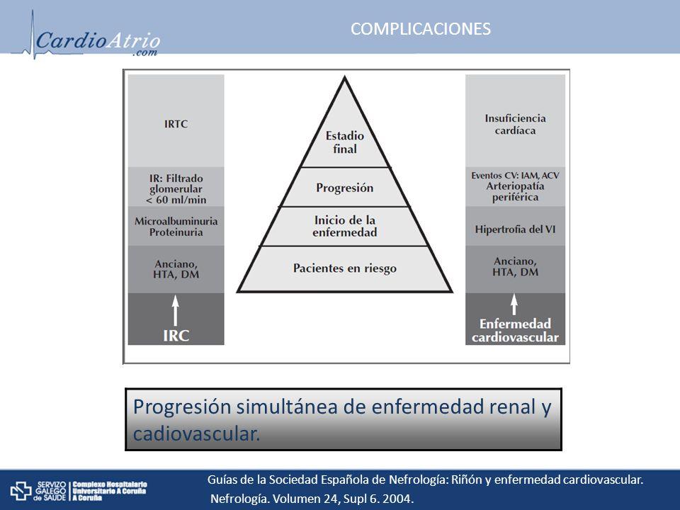 COMPLICACIONES Progresión simultánea de enfermedad renal y cadiovascular.