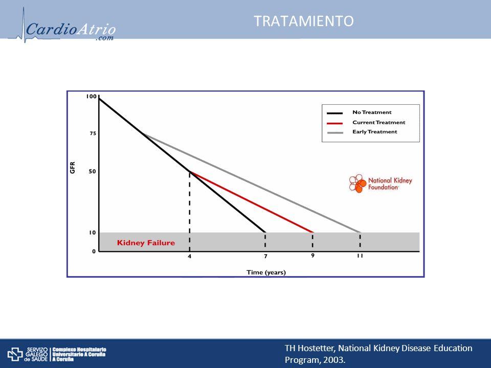 TRATAMIENTO TH Hostetter, National Kidney Disease Education Program, 2003.