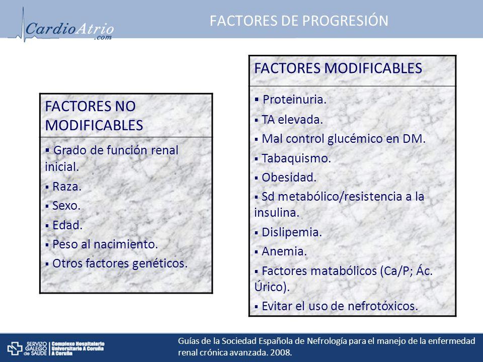FACTORES DE PROGRESIÓN FACTORES NO MODIFICABLES Grado de función renal inicial.