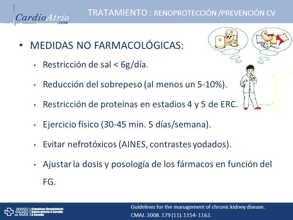 TRATAMIENTO : RENOPROTECCIÓN /PREVENCIÓN CV MEDIDAS NO FARMACOLÓGICAS: Restricción de sal < 6g/día.