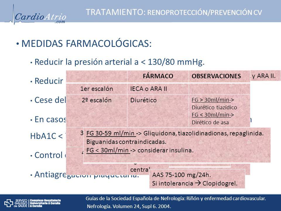 TRATAMIENTO: RENOPROTECCIÓN/PREVENCIÓN CV MEDIDAS FARMACOLÓGICAS: Reducir la presión arterial a < 130/80 mmHg.