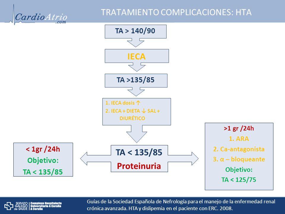 TRATAMIENTO COMPLICACIONES: HTA TA > 140/90 IECA TA >135/85 1.
