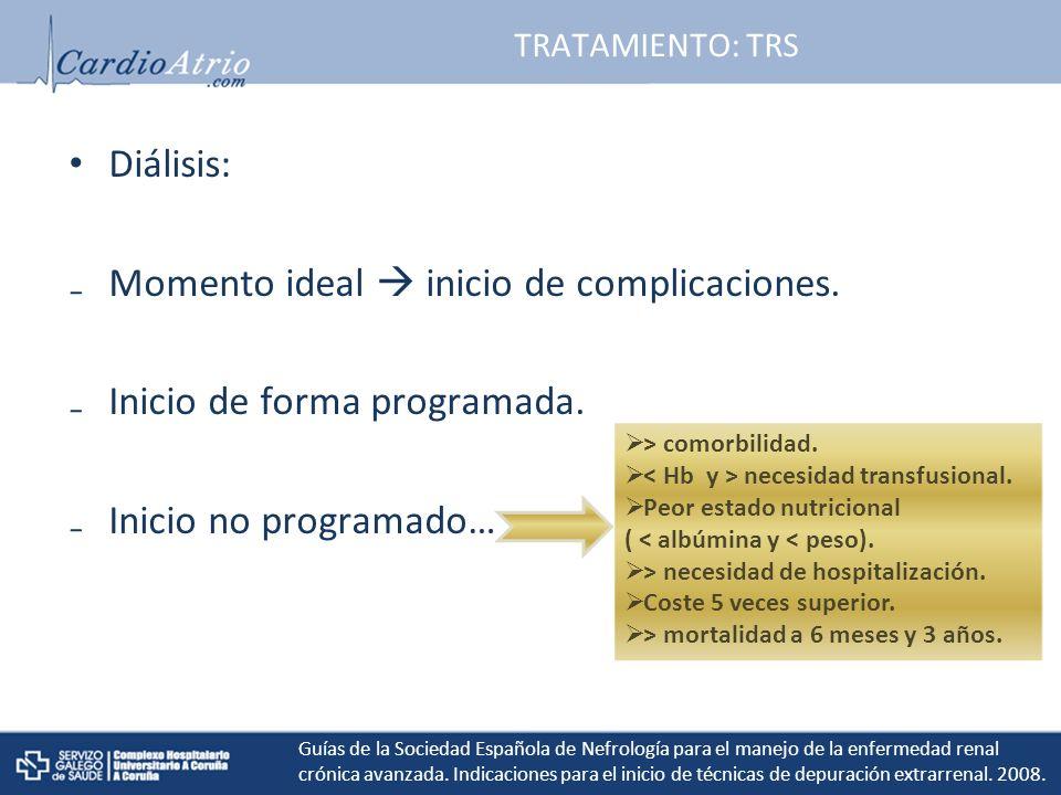 TRATAMIENTO: TRS Diálisis: Momento ideal inicio de complicaciones.