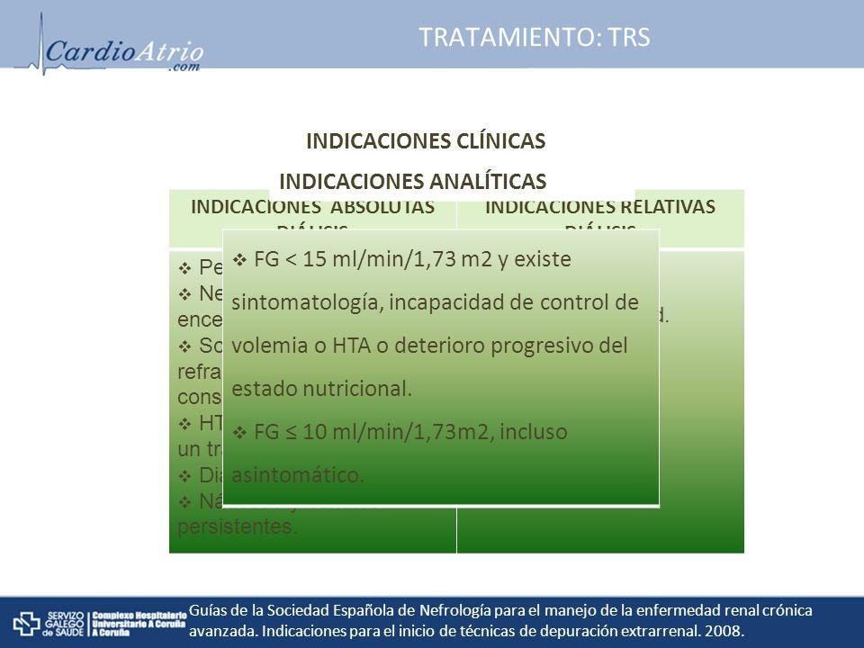 TRATAMIENTO: TRS INDICACIONES ABSOLUTAS DIÁLISIS INDICACIONES RELATIVAS DIÁLISIS Pericarditis urémica.