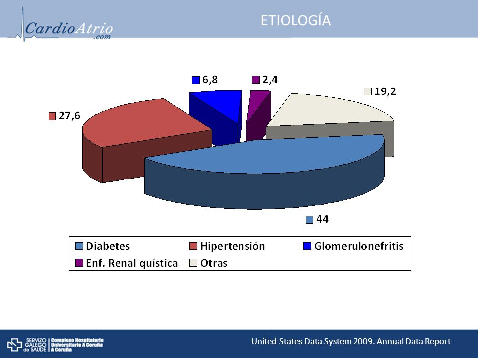 ETIOLOGÍA United States Data System 2009. Annual Data Report