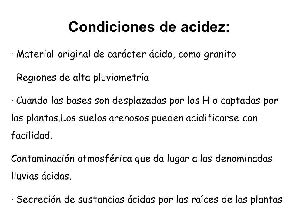 Condiciones de acidez: · Material original de carácter ácido, como granito Regiones de alta pluviometría · Cuando las bases son desplazadas por los H