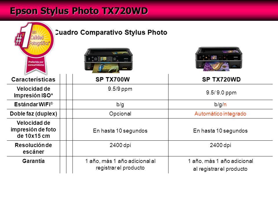 Cuadro Comparativo Stylus Photo Características Velocidad de Impresión ISO* 9.5/9 ppm Estándar WiFi ® b/gb/g/n Doble faz (duplex)OpcionalAutomático integrado Velocidad de impresión de foto de 10x15 cm En hasta 10 segundos Resolución de escáner 2400 dpi Garantía1 año, más 1 año adicional al registrar el producto 1 año, más 1 año adicional al registrar el producto SP TX720WD SP TX700W 9.5/ 9.0 ppm