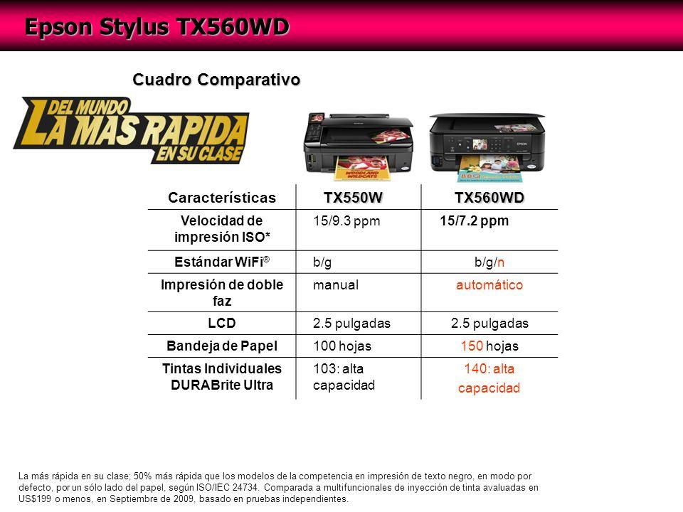 Epson Stylus TX560WD Cuadro Comparativo Características Velocidad de impresión ISO* 15/9.3 ppm Estándar WiFi ® b/gb/g/n Impresión de doble faz manualautomático LCD2.5 pulgadas Bandeja de Papel100 hojas150 hojas Tintas Individuales DURABrite Ultra 103: alta capacidad 140: alta capacidad TX550WTX560WD 15/7.2 ppm La más rápida en su clase; 50% más rápida que los modelos de la competencia en impresión de texto negro, en modo por defecto, por un sólo lado del papel, según ISO/IEC 24734.