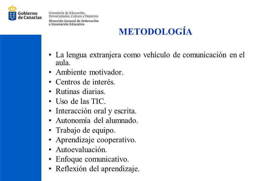 La lengua extranjera como vehículo de comunicación en el aula. Ambiente motivador. Centros de interés. Rutinas diarias. Uso de las TIC. Interacción or