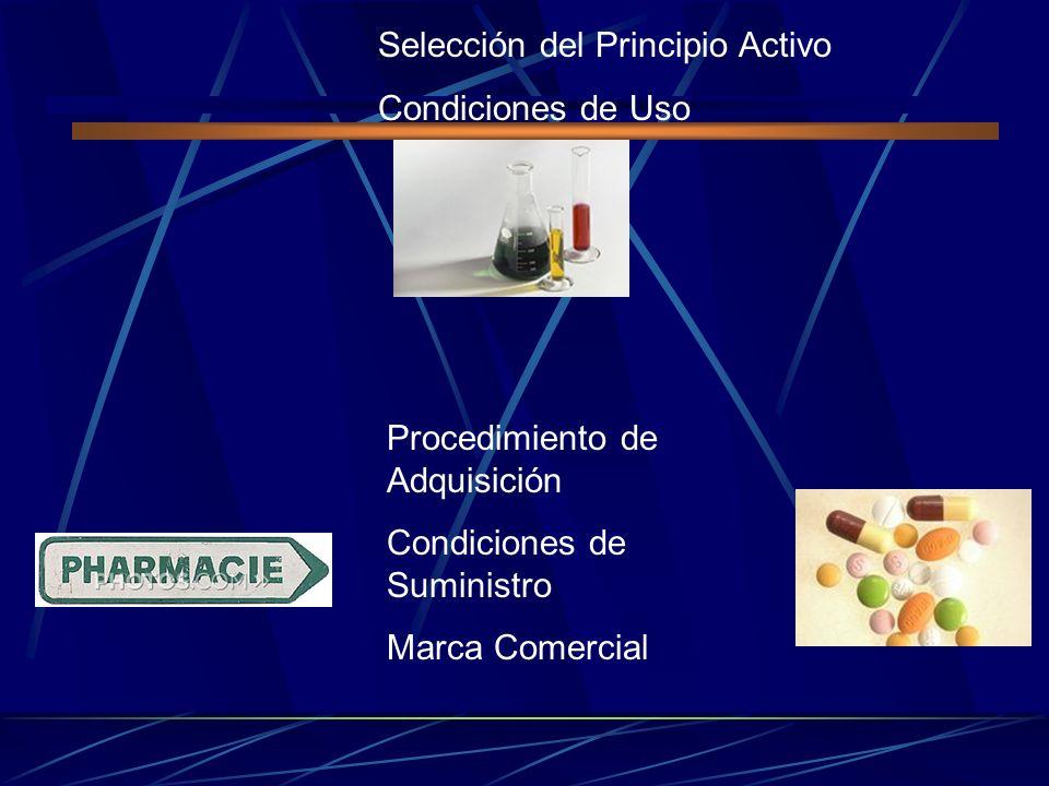 Selección del Principio Activo Condiciones de Uso Procedimiento de Adquisición Condiciones de Suministro Marca Comercial