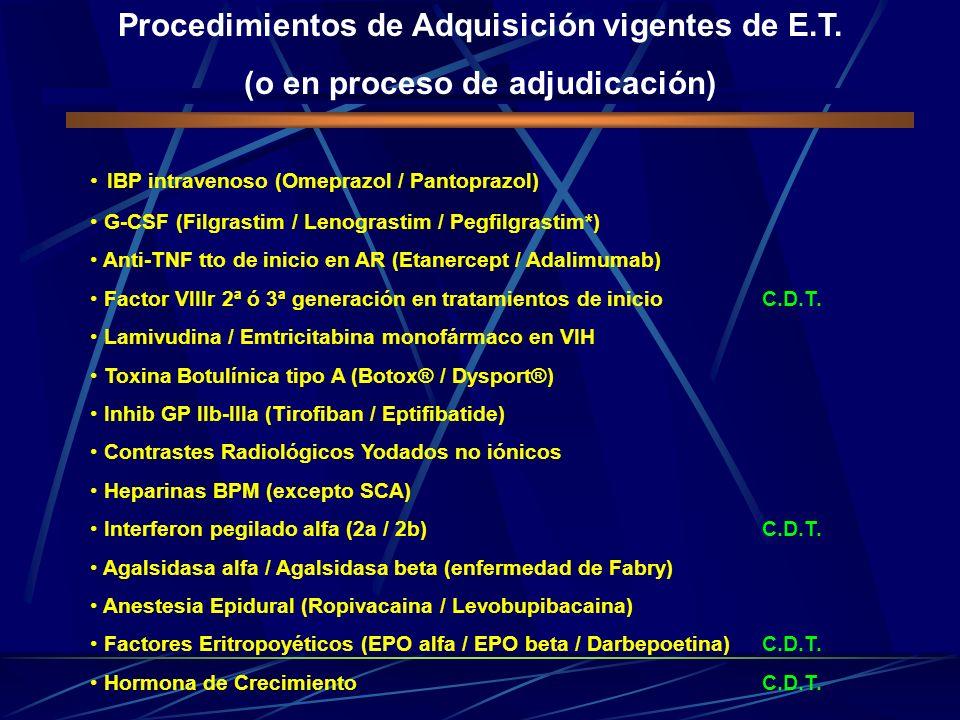 Procedimientos de Adquisición vigentes de E.T. (o en proceso de adjudicación) IBP intravenoso (Omeprazol / Pantoprazol) G-CSF (Filgrastim / Lenograsti