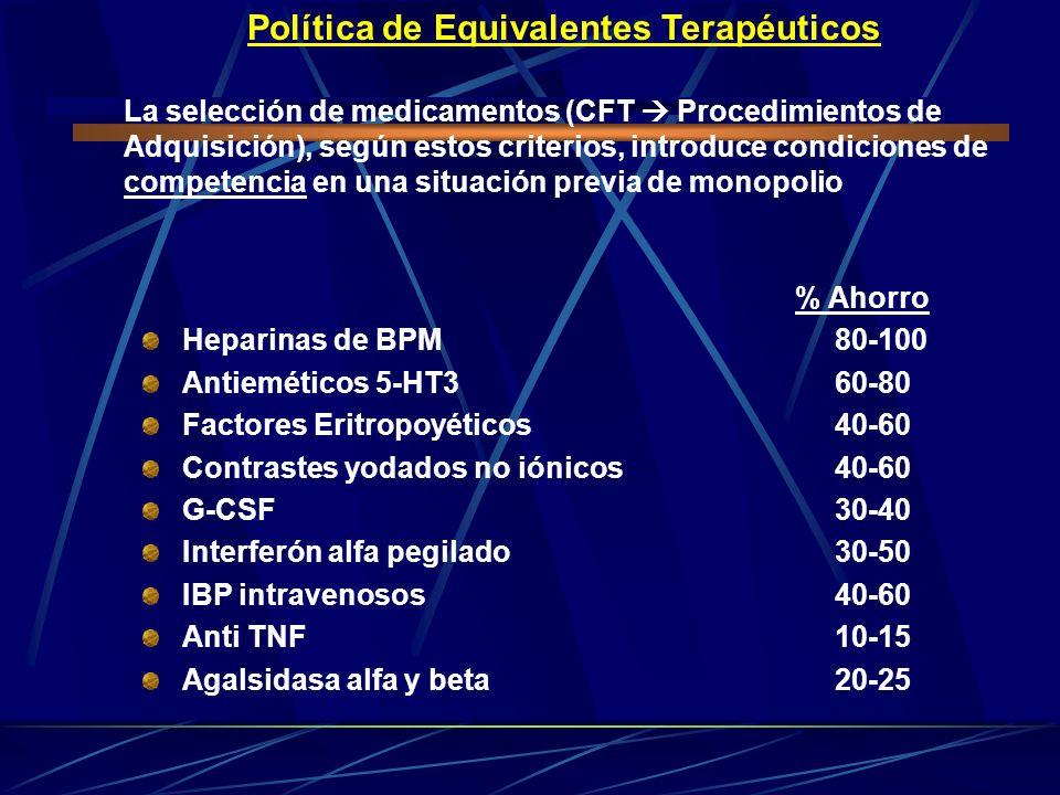 Política de Equivalentes Terapéuticos La selección de medicamentos (CFT Procedimientos de Adquisición), según estos criterios, introduce condiciones d
