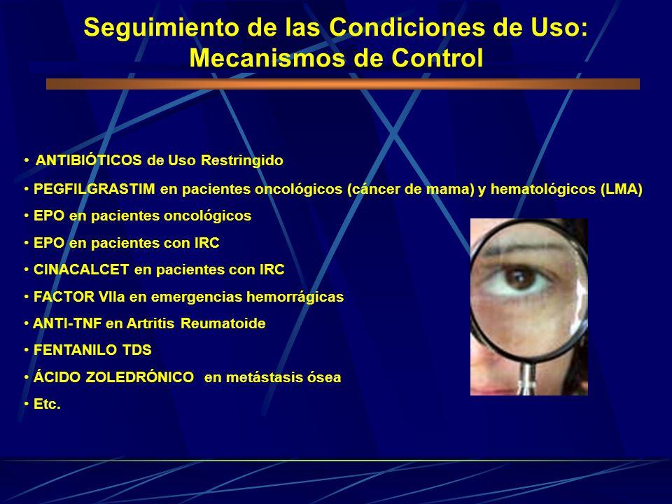 Seguimiento de las Condiciones de Uso: Mecanismos de Control ANTIBIÓTICOS de Uso Restringido PEGFILGRASTIM en pacientes oncológicos (cáncer de mama) y