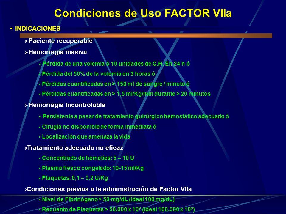 Condiciones de Uso FACTOR VIIa INDICACIONES Paciente recuperable Hemorragia masiva Pérdida de una volemia ó 10 unidades de C.H. En 24 h ó Pérdida del
