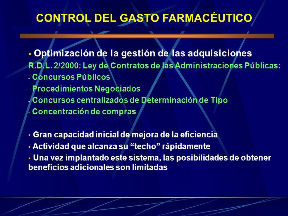 Optimización de la gestión de las adquisiciones R.D.L. 2/2000: Ley de Contratos de las Administraciones Públicas: - Concursos Públicos - Procedimiento