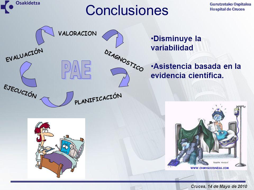 Gurutzetako Ospitalea Hospital de Cruces Cruces, 14 de Mayo de 2010 Conclusiones Disminuye la variabilidad Asistencia basada en la evidencia científic