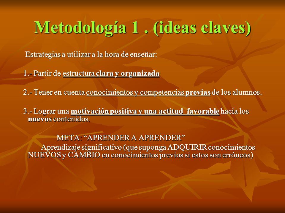 Metodología 1.