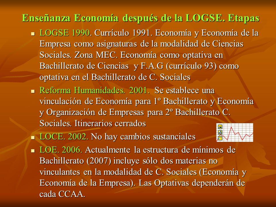 Enseñanza Economía después de la LOGSE. Etapas LOGSE 1990. Currículo 1991. Economía y Economía de la Empresa como asignaturas de la modalidad de Cienc