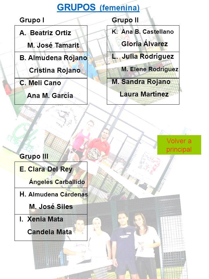 GRUPOS (femenina) Grupo I A.Beatriz Ortiz M. José Tamarit B. Almudena Rojano Cristina Rojano C. Meli Cano Ana M. García Grupo III E. Clara Del Rey Áng