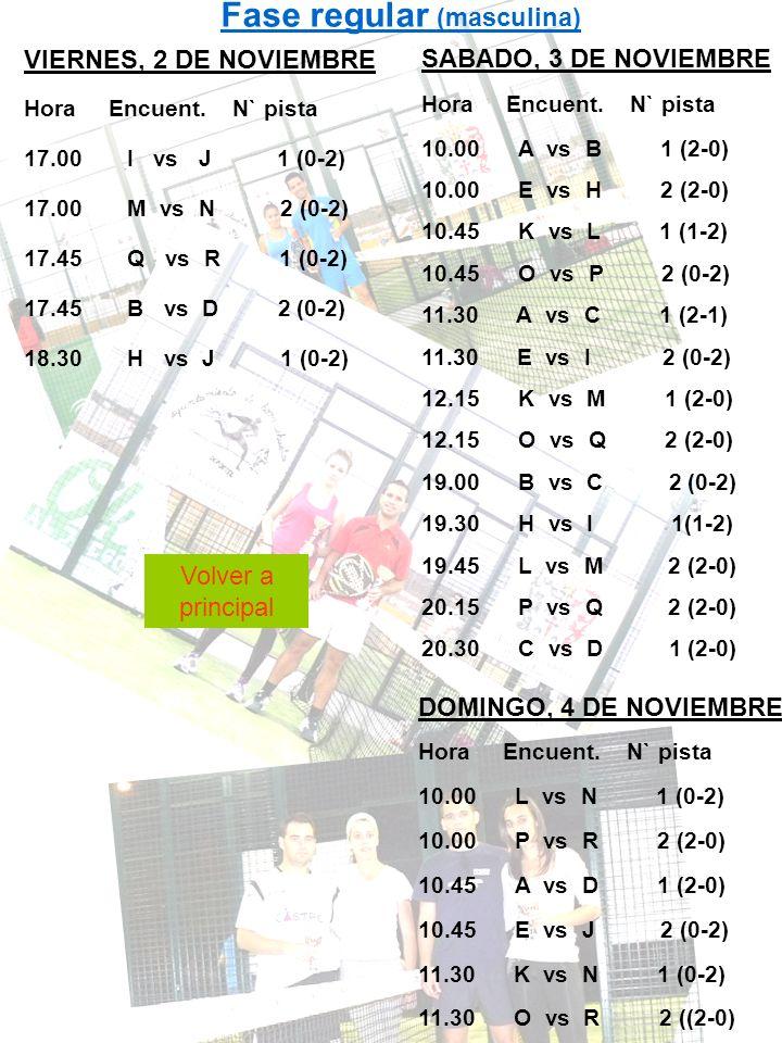 Fase regular (masculina) SABADO, 3 DE NOVIEMBRE Hora Encuent. N` pista 10.00 A vs B 1 (2-0) 10.00 E vs H 2 (2-0) 10.45 K vs L 1 (1-2) 10.45 O vs P 2 (