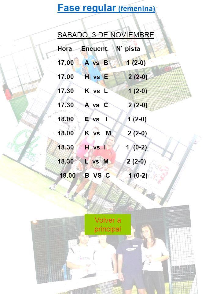 Fase regular (femenina) SABADO, 3 DE NOVIEMBRE Hora Encuent. N` pista 17.00 A vs B 1 (2-0) 17.00 H vs E 2 (2-0) 17.30 K vs L 1 (2-0) 17.30 A vs C 2 (2