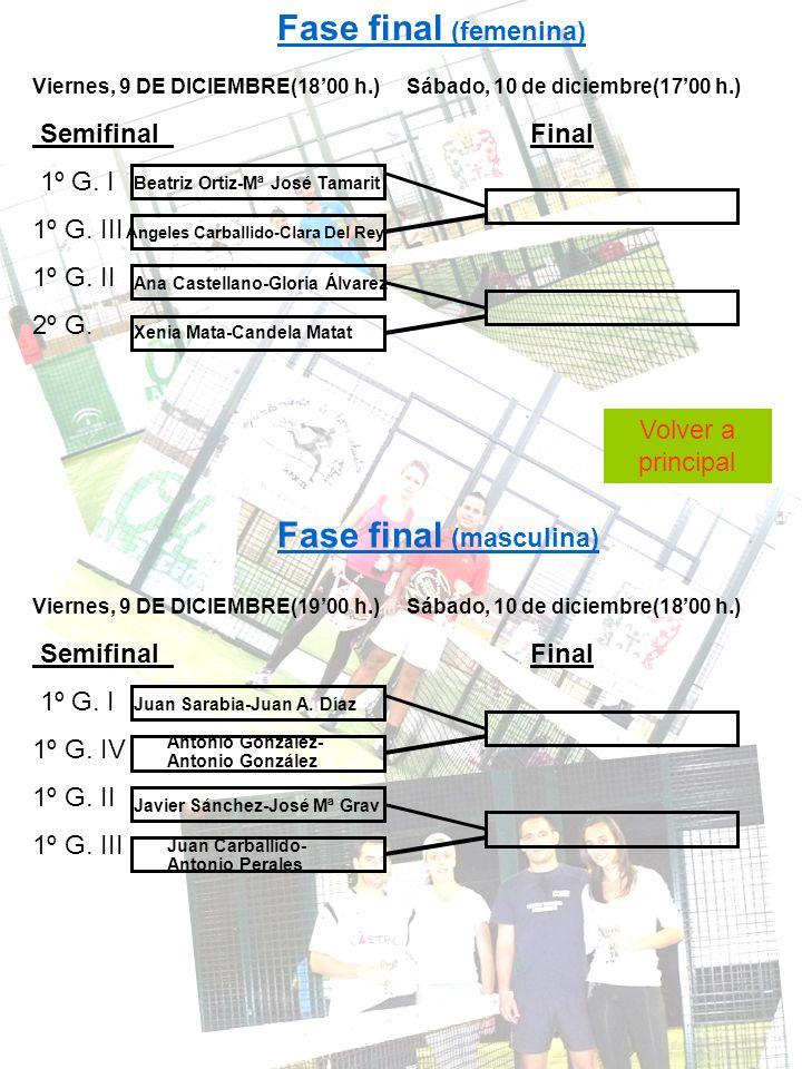 Fase final (femenina) Viernes, 9 DE DICIEMBRE(1800 h.) Sábado, 10 de diciembre(1700 h.) Semifinal Final 1º G.